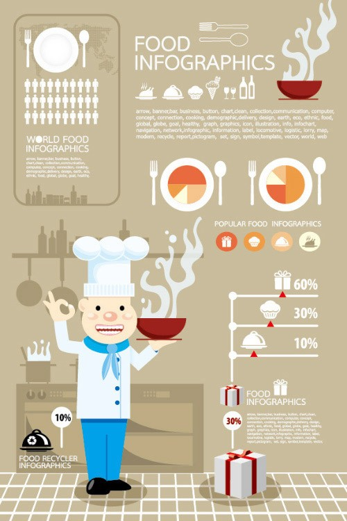 Elements-of-Food-Infographic
