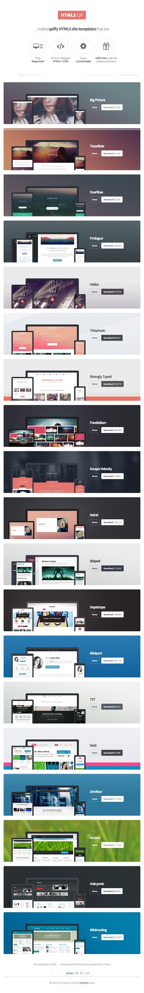 HTML5-UP--Responsive-HTML5-and-CSS3-Site-Templates