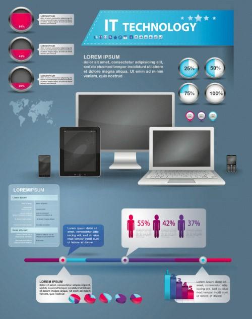it-infographic