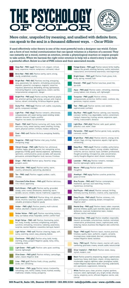 カラー・色彩心理学【お手軽版】色・カラーがもつ心理的意味がよくわかる