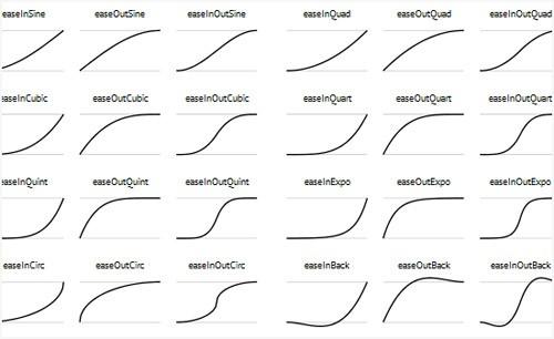 CSSアニメーションを使ったエフェクトライブラー9