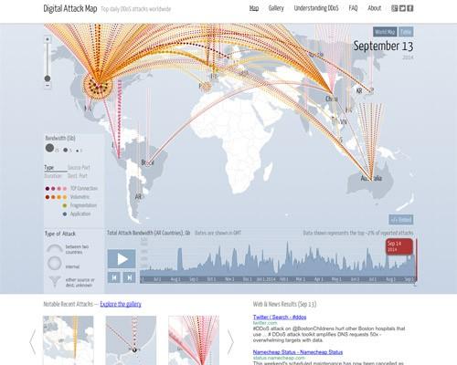 今この瞬間もサイバー攻撃が行われている!DDoS攻撃を可視化する「Digital Attack Map」に戦慄