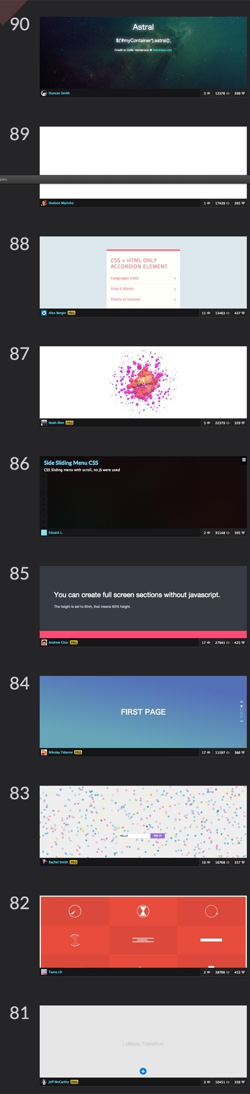 1歩先へ!HTML/CSS/JSのスゴワザ・テクニック満載「Top Pens of 2014」