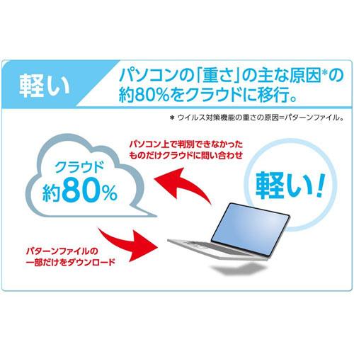 「ウイルスバスター ダウンロード版」が50%OFF! Amazonにて4/4~4/5の48時間限定