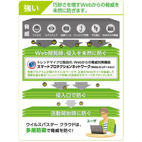 本日限定!!「Mac用ウイルスバスター3年版×3台版」 …