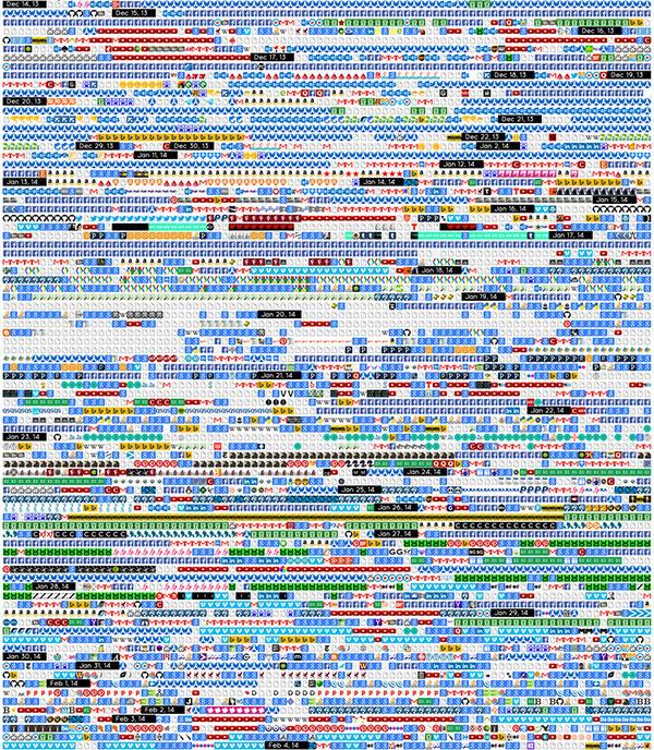 ブラウザの閲覧履歴をファビコンで一覧表示するChrome機能拡張