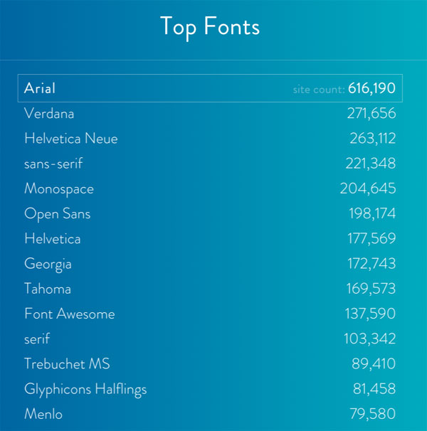 フォント名で検索すると使用例のサイトが表示される「FontReach」が便利!
