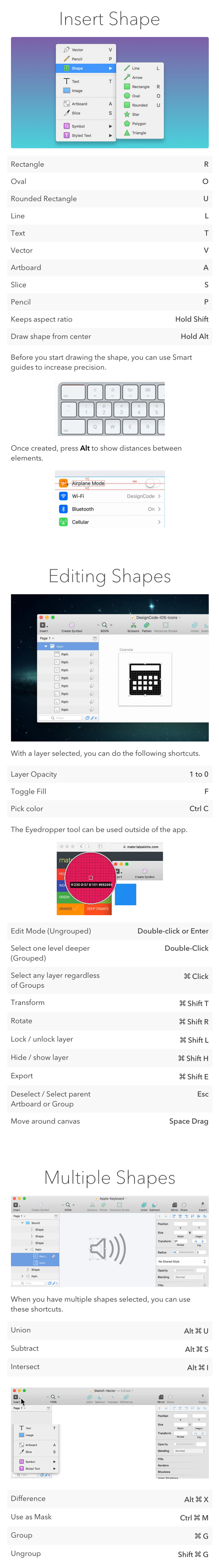 Sketchユーザー必見!Sketchキーボードショートカットのわかりやすいまとめ「Sketch Keyboard Shortcuts」